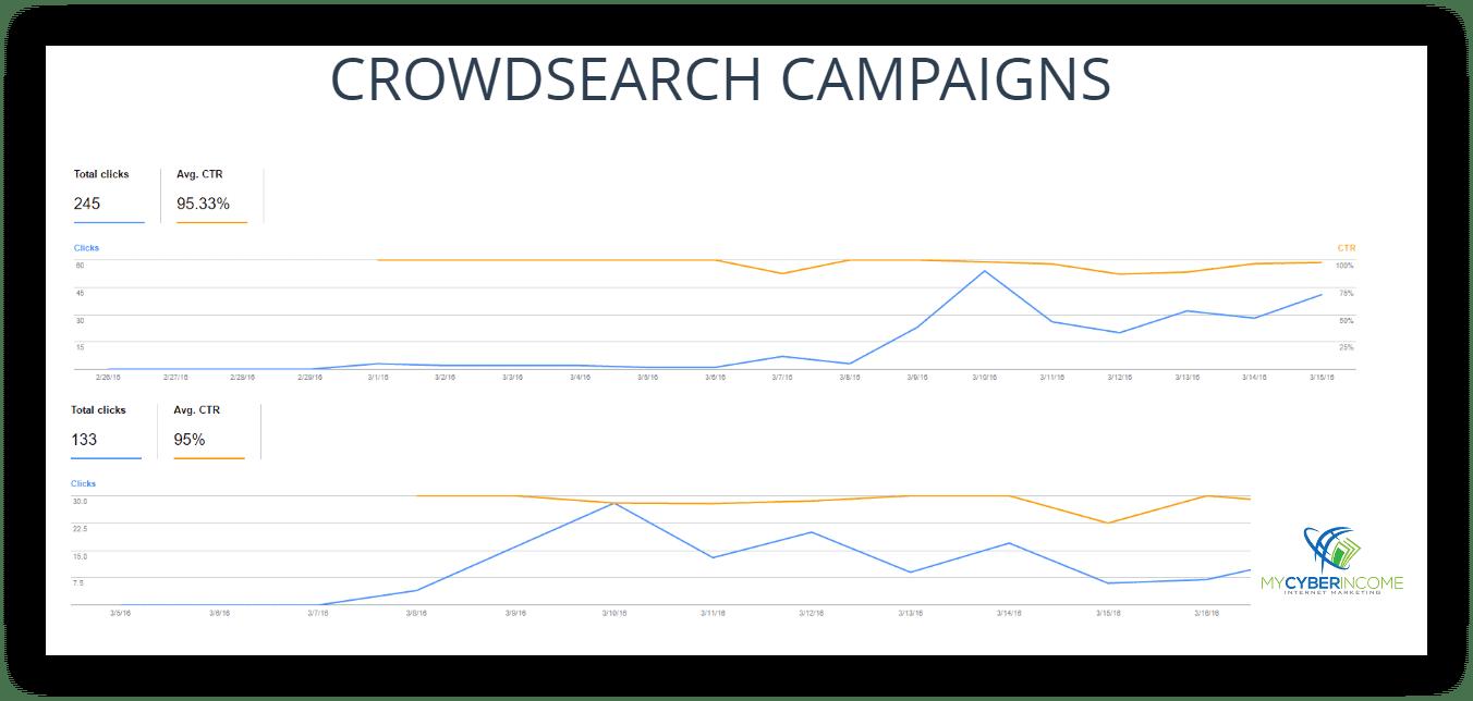 crowdsearch results senuke