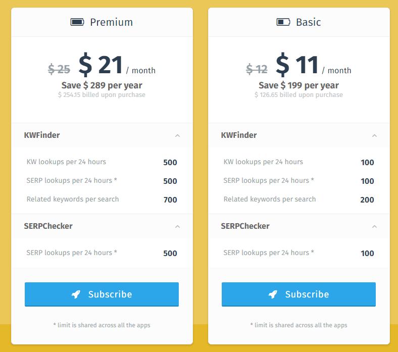 kwfinder-bloggingio-discount
