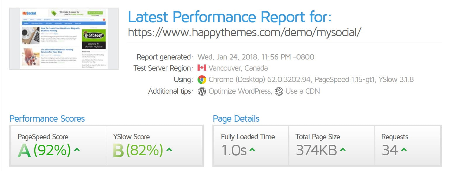 HappyThemes Review (2019): What's Good and Bad About them? 2