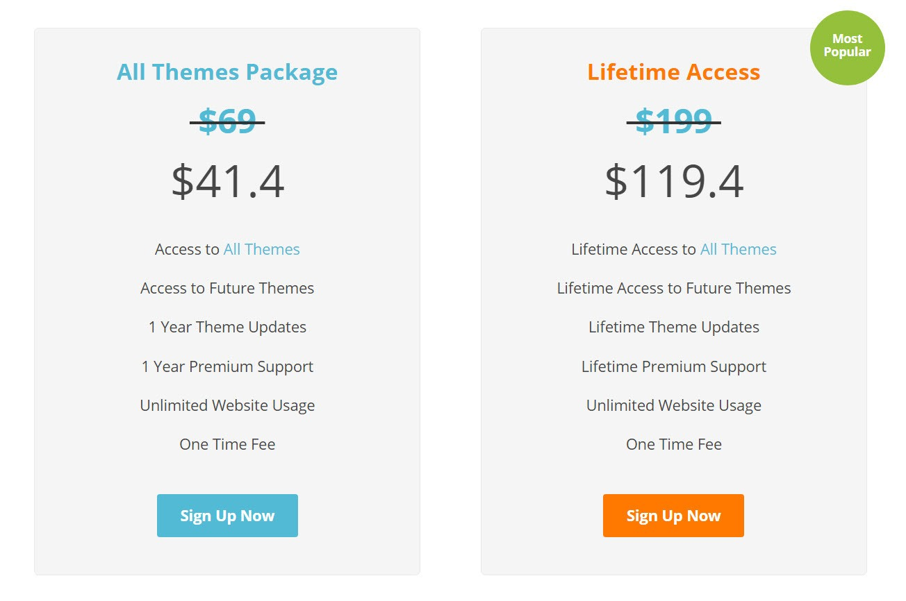 HappyThemes Coupon : Best 40% OFF Discount 1
