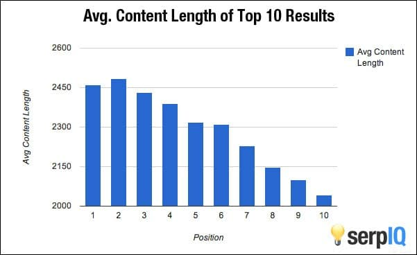 How To Build High Quality Backlinks To A New Blog In 2019? 3