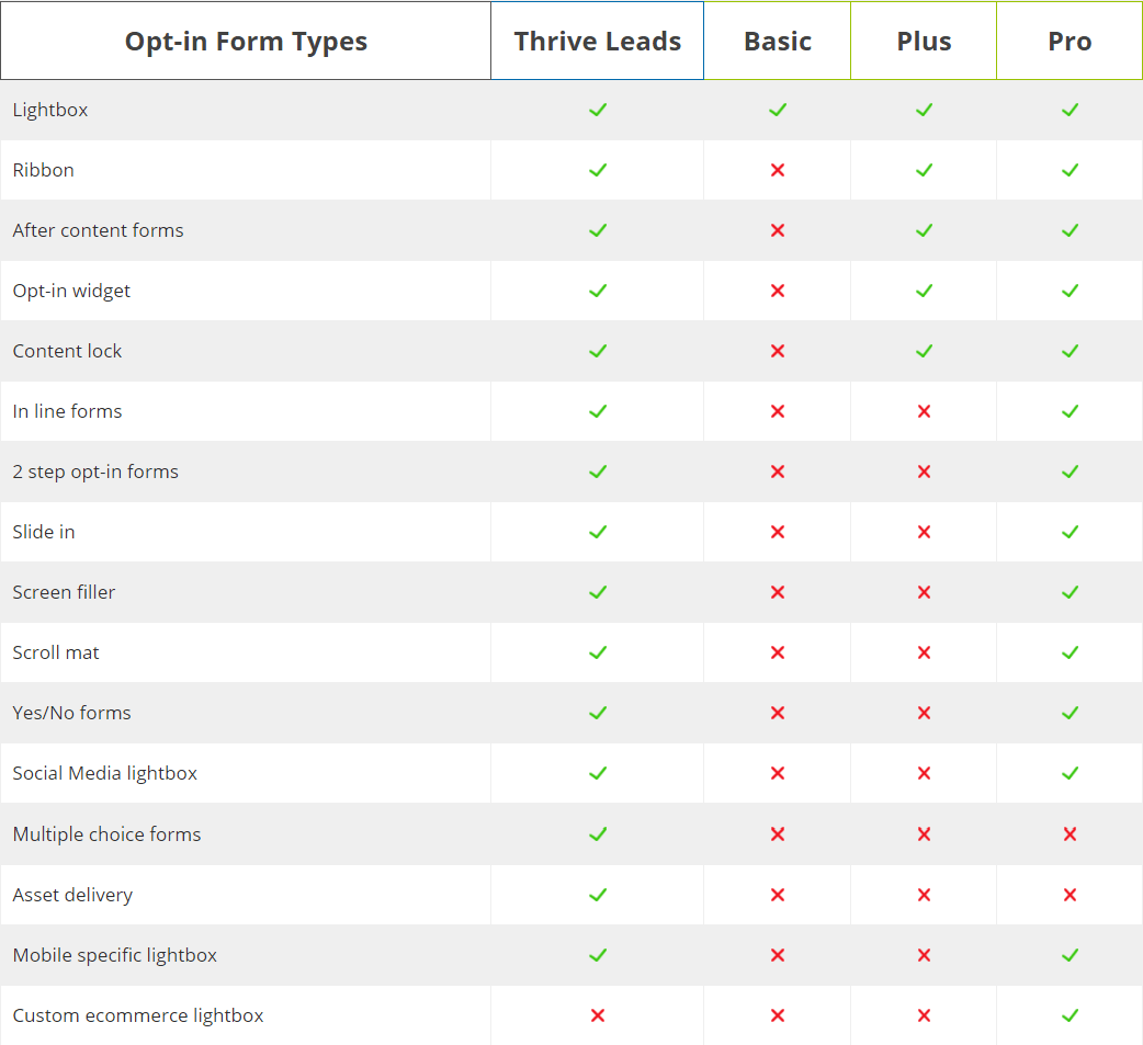 The Only #1 Real OptinMonster Alternatives That Rocks [2019] 3