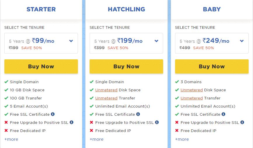HostGator India Reviews: Do I Recommend Them? 4